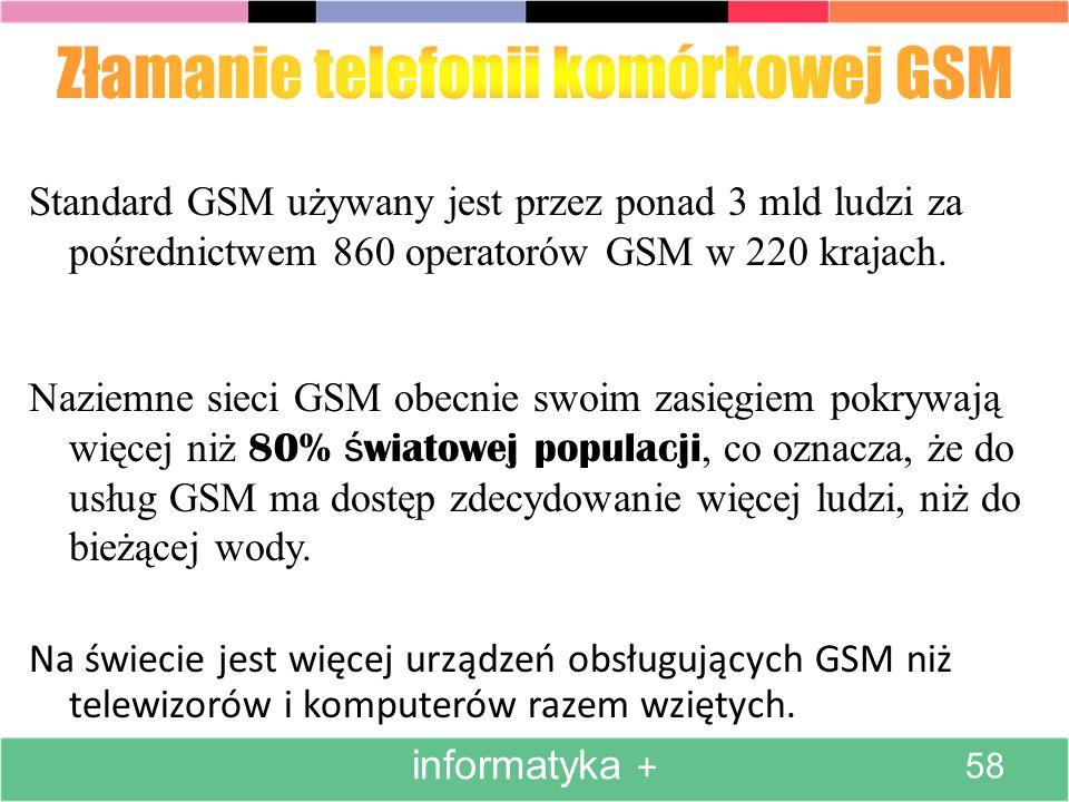 Złamanie telefonii komórkowej GSM
