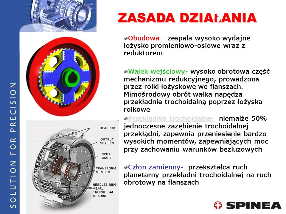 ZASADA DZIAŁANIA Obudowa – zespala wysoko wydajne łożysko promieniowo-osiowe wraz z reduktorem.