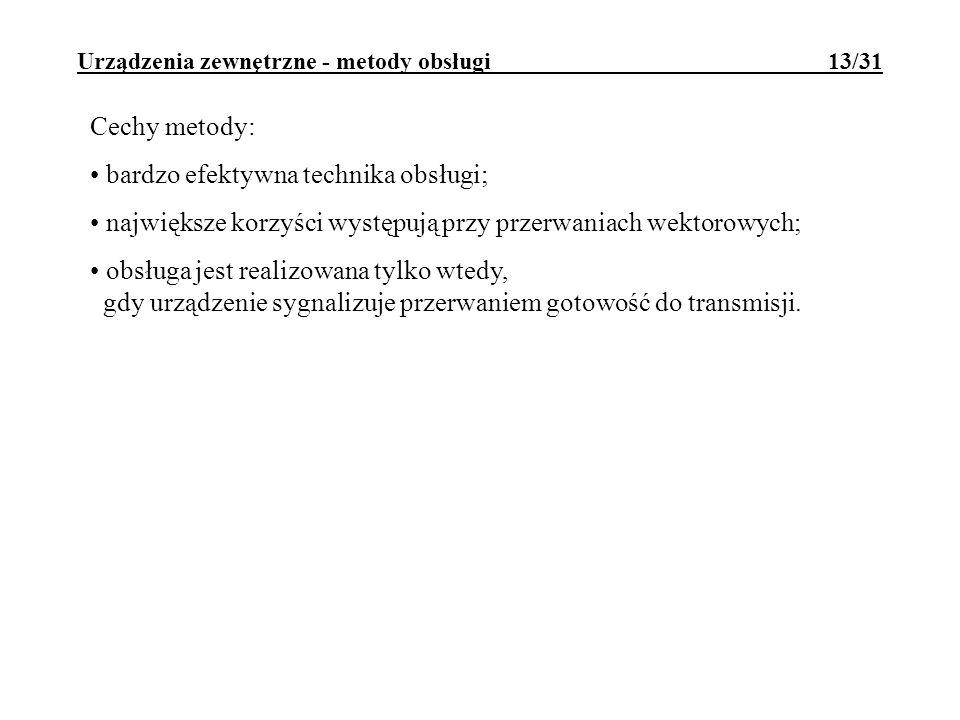 Urządzenia zewnętrzne - metody obsługi 13/31