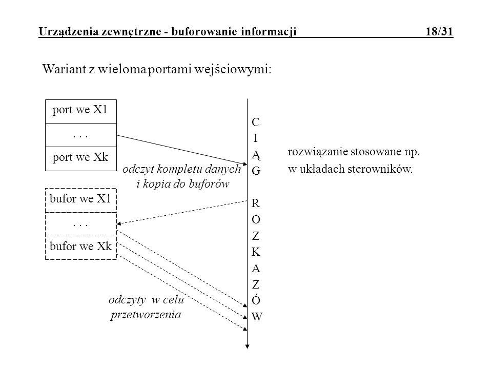 Urządzenia zewnętrzne - buforowanie informacji 18/31