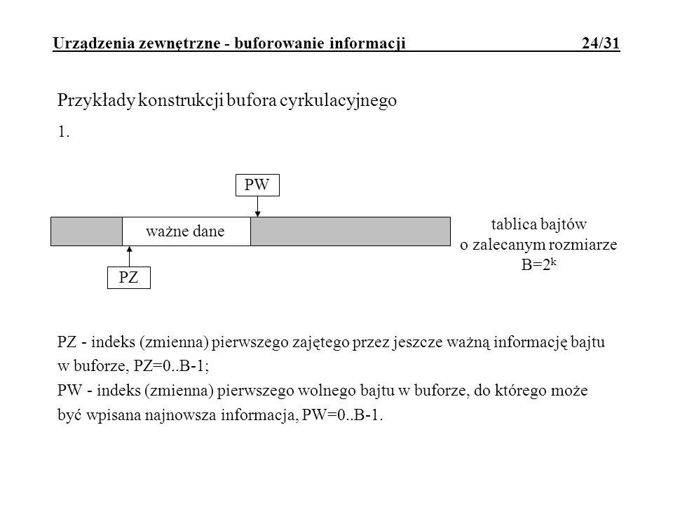 Urządzenia zewnętrzne - buforowanie informacji 24/31