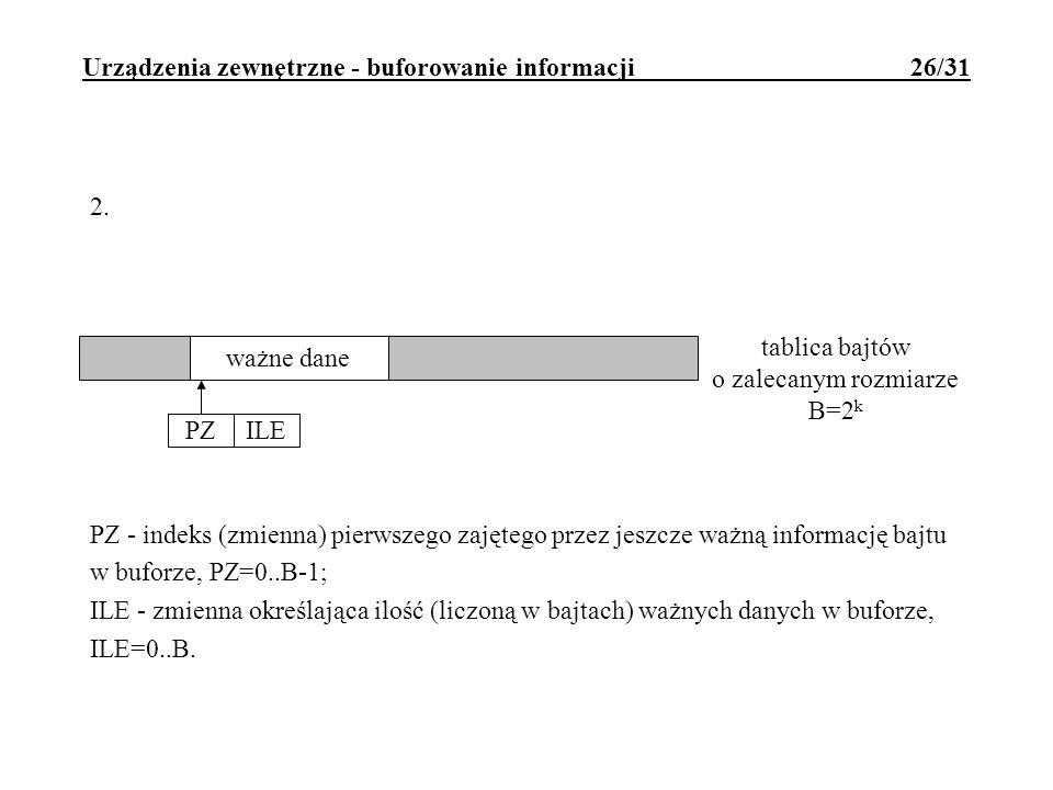 Urządzenia zewnętrzne - buforowanie informacji 26/31