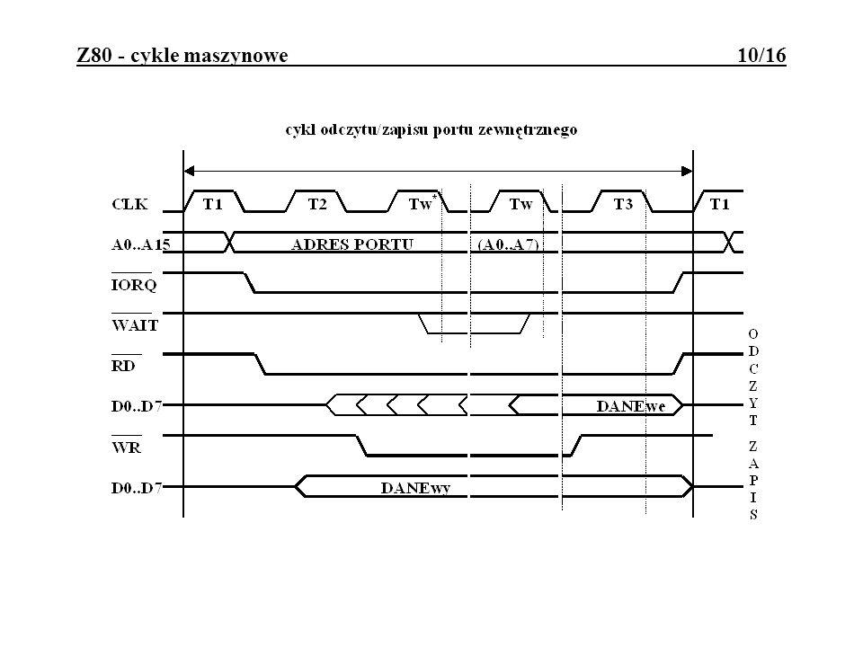 Z80 - cykle maszynowe 10/16