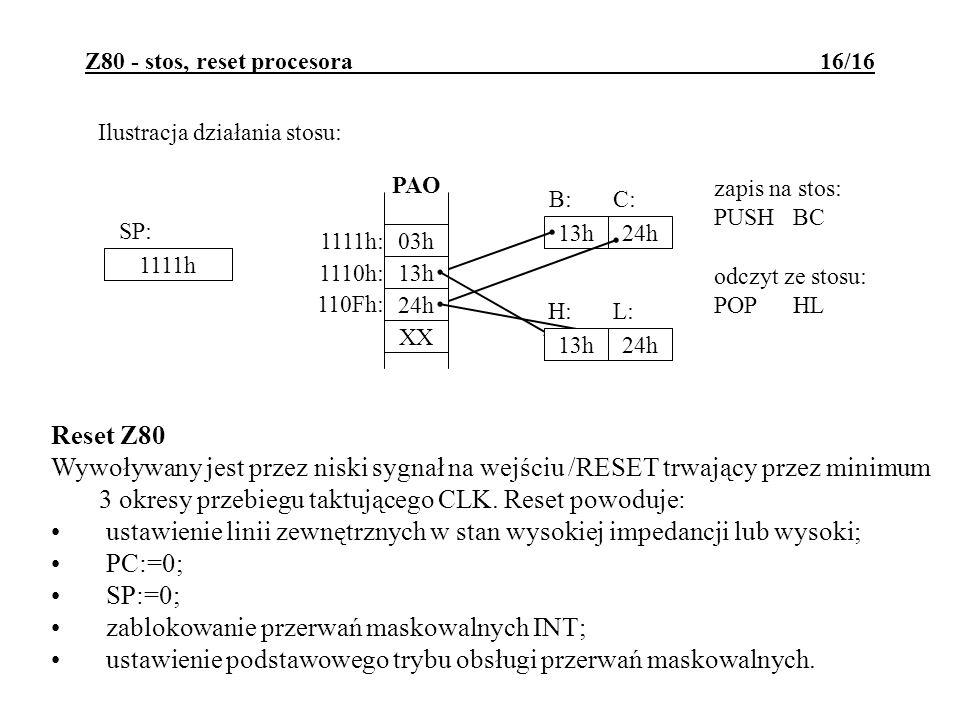 Z80 - stos, reset procesora 16/16