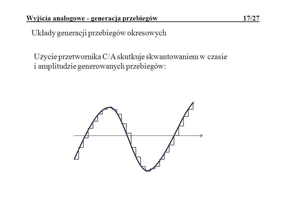 Wyjścia analogowe - generacja przebiegów 17/27