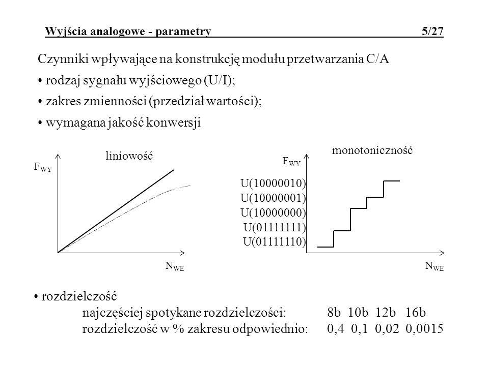 Wyjścia analogowe - parametry 5/27