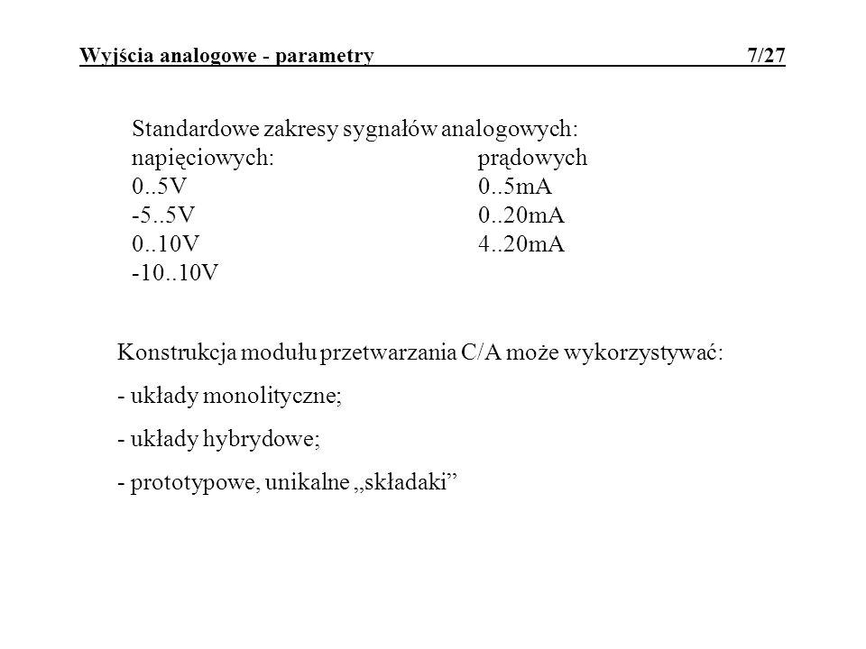 Wyjścia analogowe - parametry 7/27