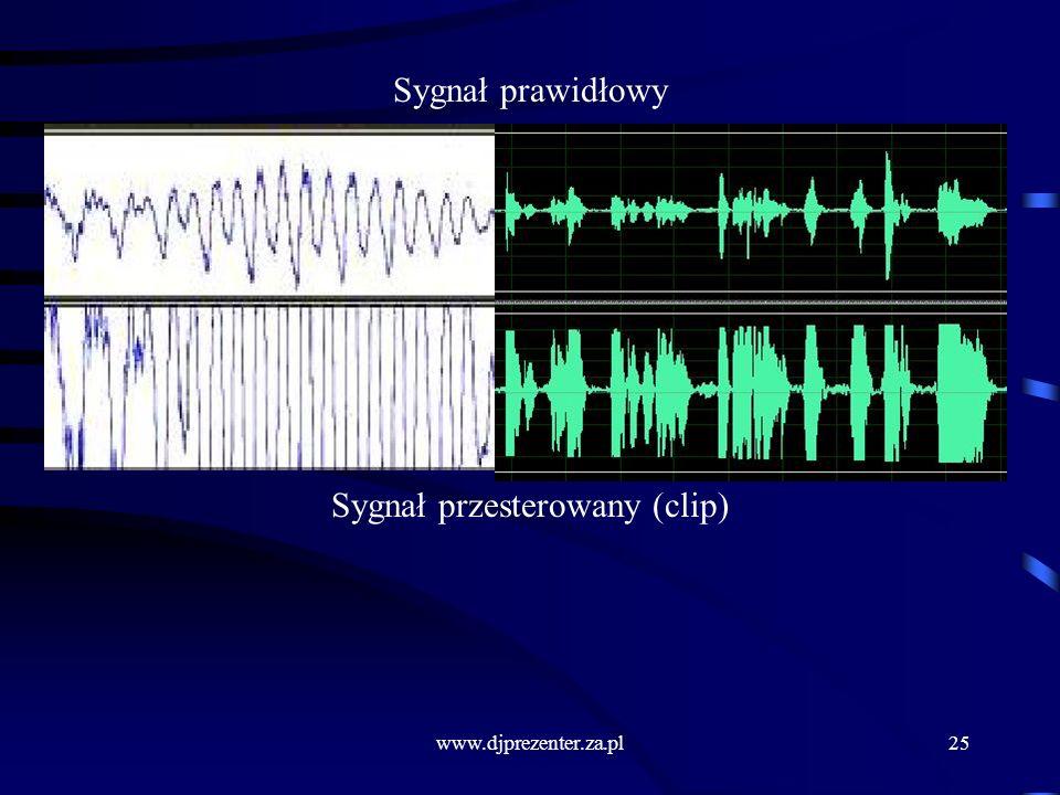 Sygnał przesterowany (clip)
