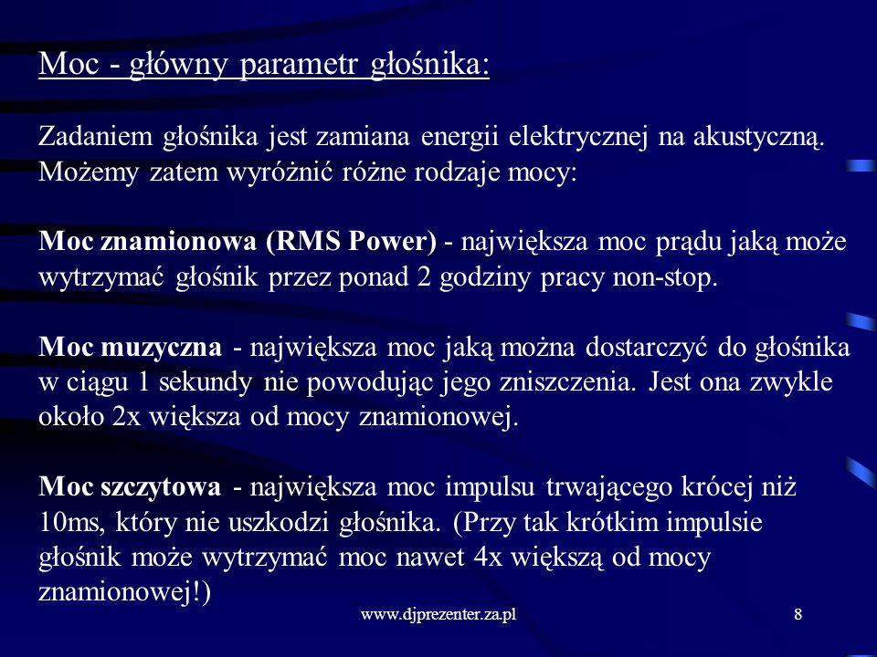 Moc - główny parametr głośnika: