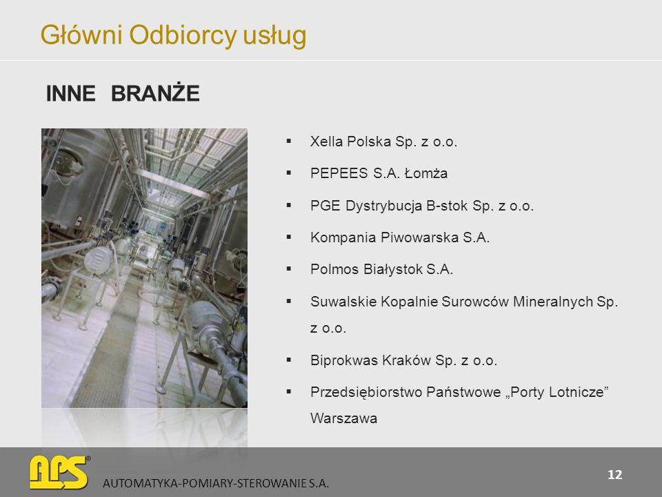 Główni Odbiorcy usług INNE BRANŻE Xella Polska Sp. z o.o.