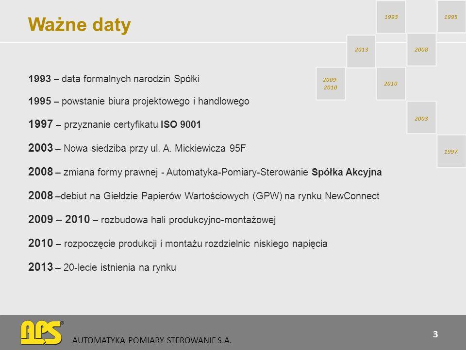 Ważne daty 1997 – przyznanie certyfikatu ISO 9001