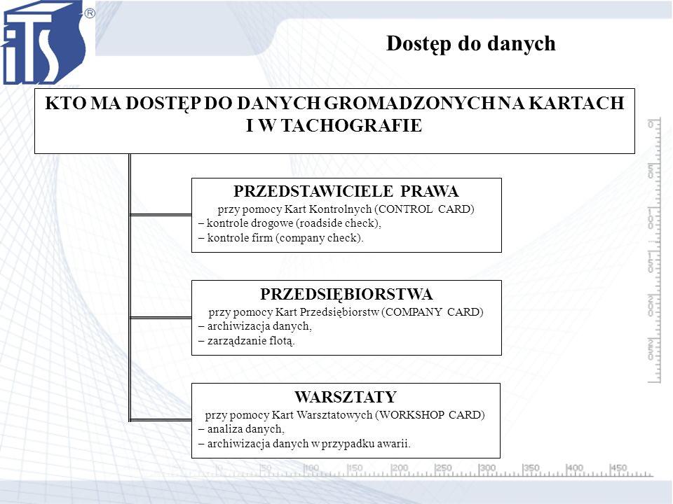 Dostęp do danych KTO MA DOSTĘP DO DANYCH GROMADZONYCH NA KARTACH I W TACHOGRAFIE. PRZEDSTAWICIELE PRAWA.