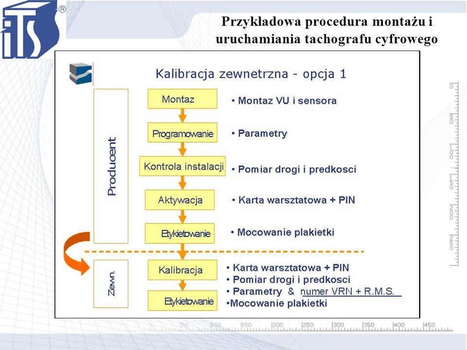 Przykładowa procedura montażu i uruchamiania tachografu cyfrowego