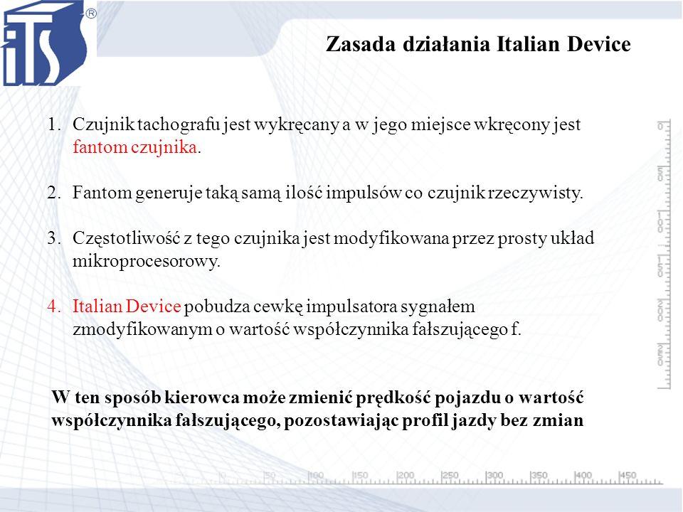 Zasada działania Italian Device