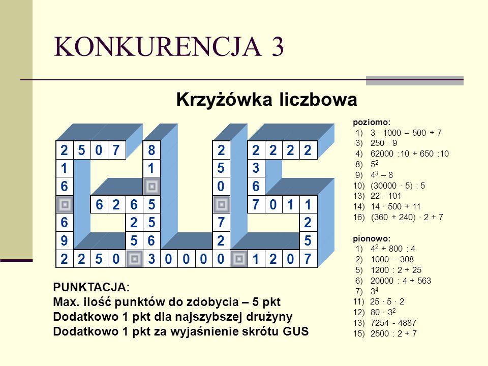 KONKURENCJA 3 Krzyżówka liczbowa 1 2 7 6 3 5 9 8 PUNKTACJA: