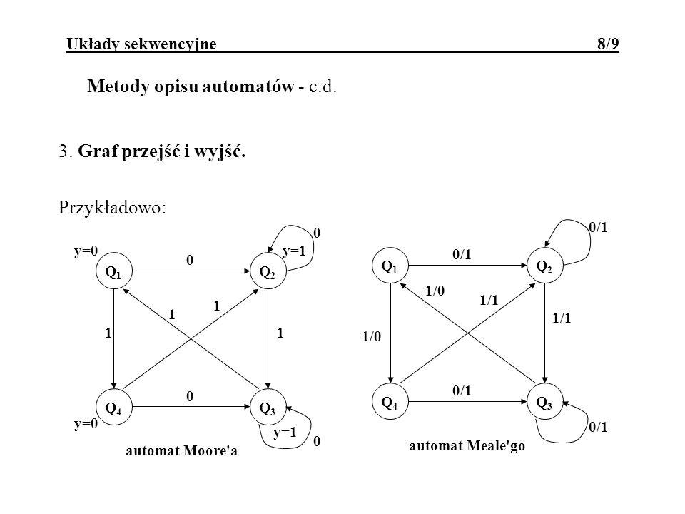Metody opisu automatów - c.d.