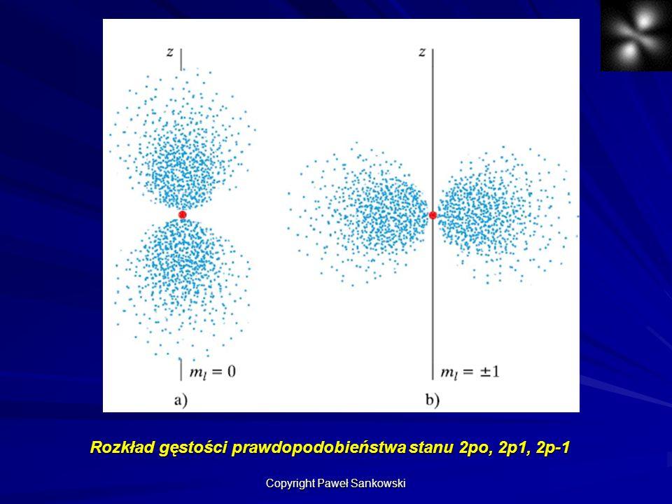 Rozkład gęstości prawdopodobieństwa stanu 2po, 2p1, 2p-1