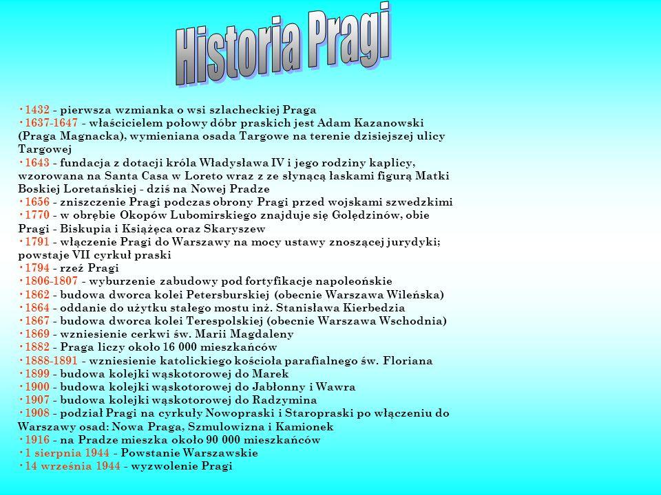 Historia Pragi 1432 - pierwsza wzmianka o wsi szlacheckiej Praga
