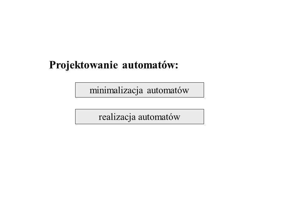 minimalizacja automatów