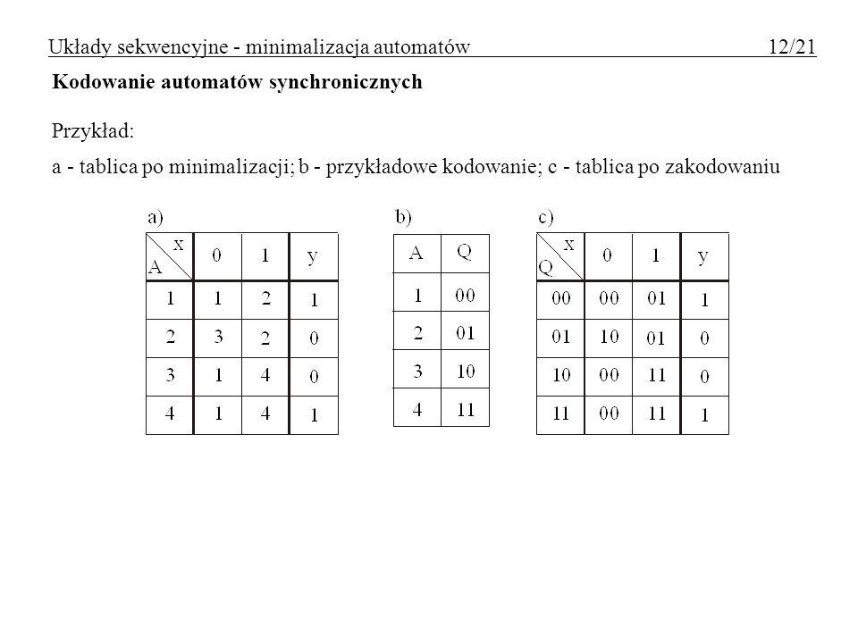 Układy sekwencyjne - minimalizacja automatów 12/21