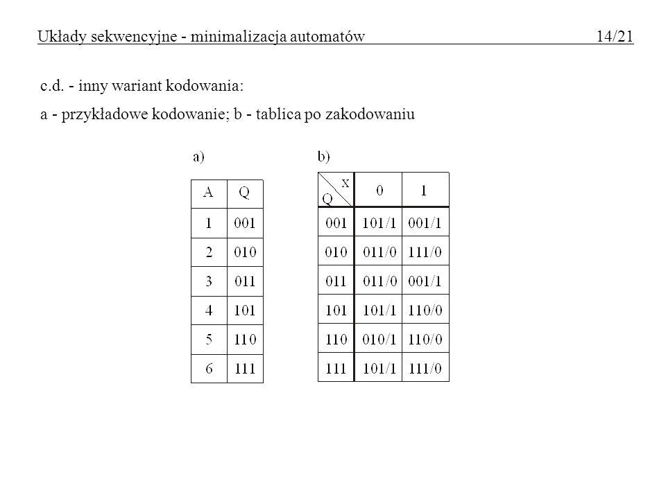 Układy sekwencyjne - minimalizacja automatów 14/21