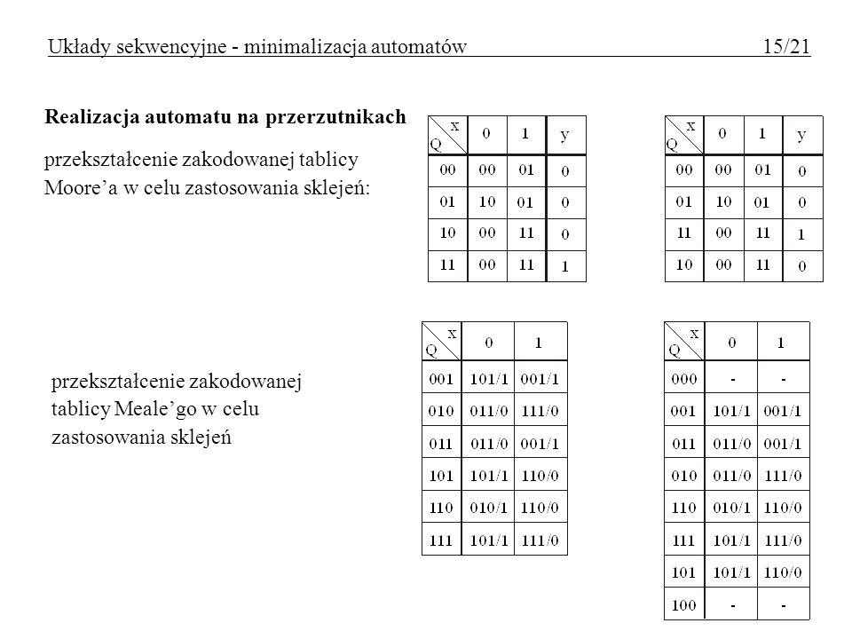Układy sekwencyjne - minimalizacja automatów 15/21