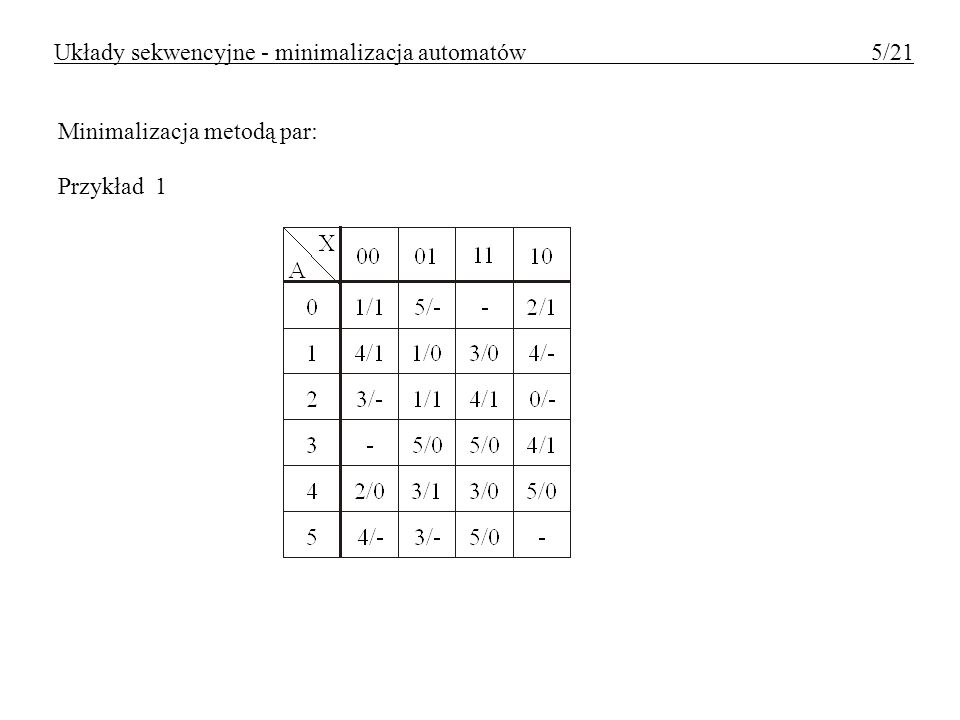 Układy sekwencyjne - minimalizacja automatów 5/21