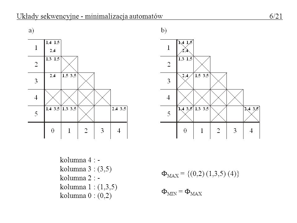 Układy sekwencyjne - minimalizacja automatów 6/21