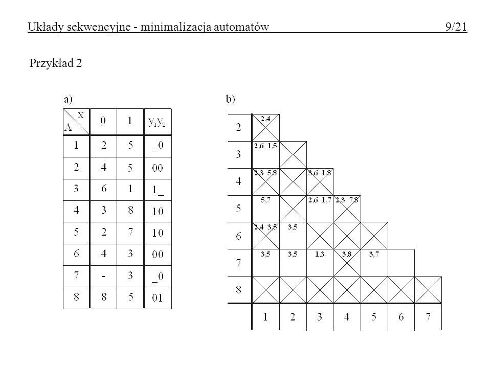 Układy sekwencyjne - minimalizacja automatów 9/21