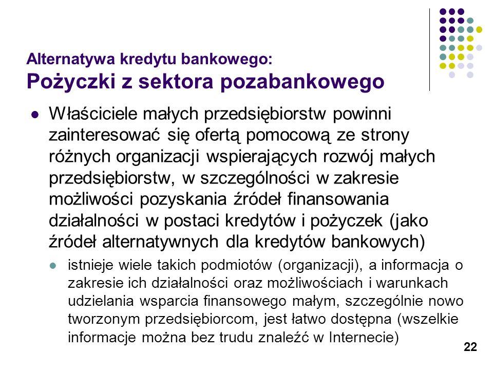 Alternatywa kredytu bankowego: Pożyczki z sektora pozabankowego