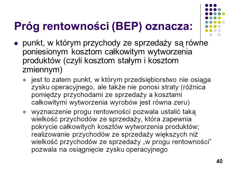 Próg rentowności (BEP) oznacza: