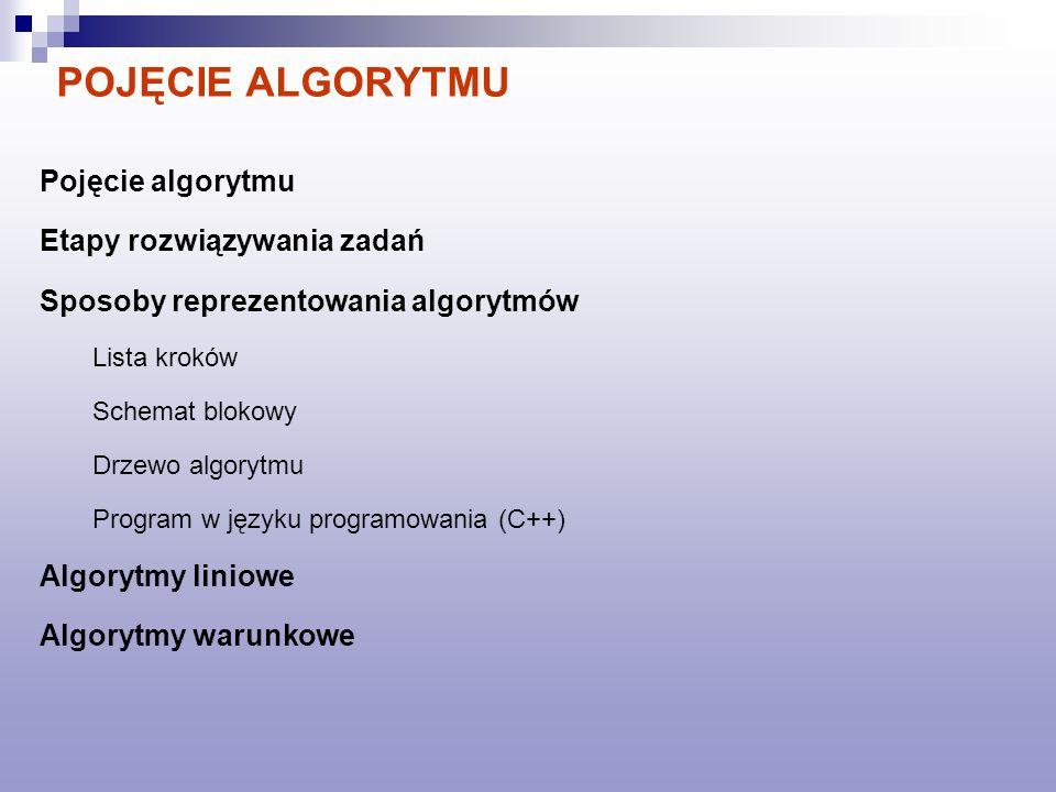 POJĘCIE ALGORYTMU Pojęcie algorytmu Etapy rozwiązywania zadań