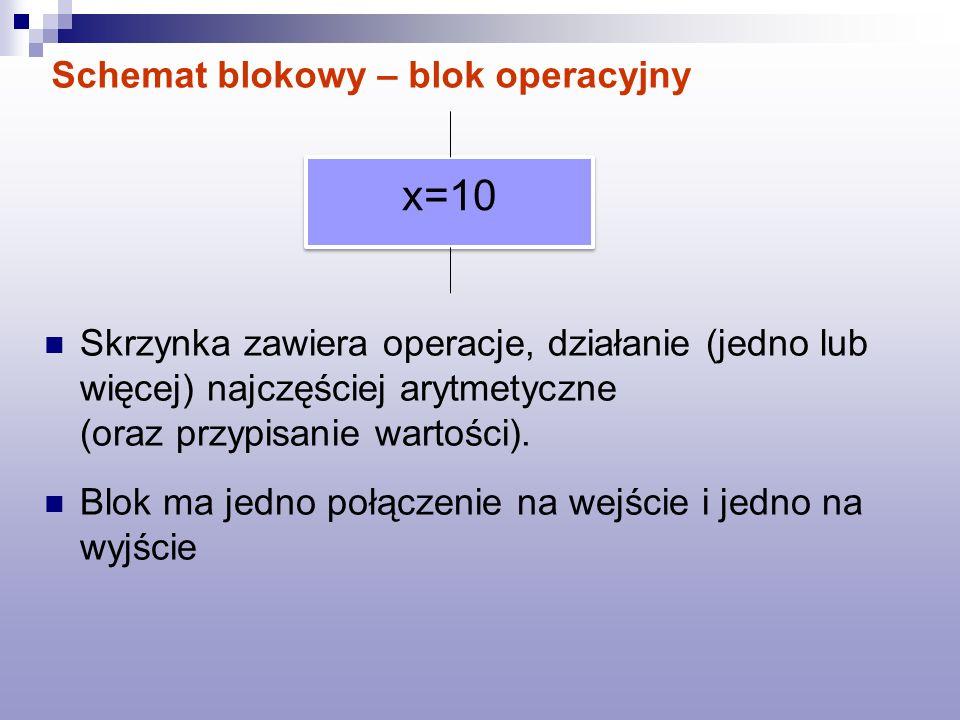 Schemat blokowy – blok operacyjny