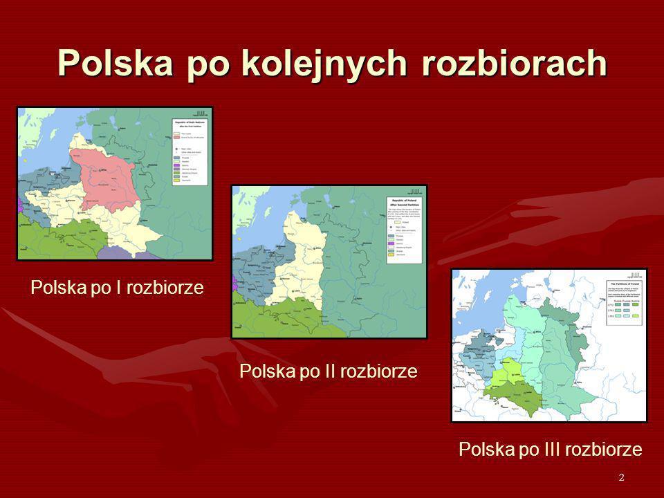 Polska po kolejnych rozbiorach