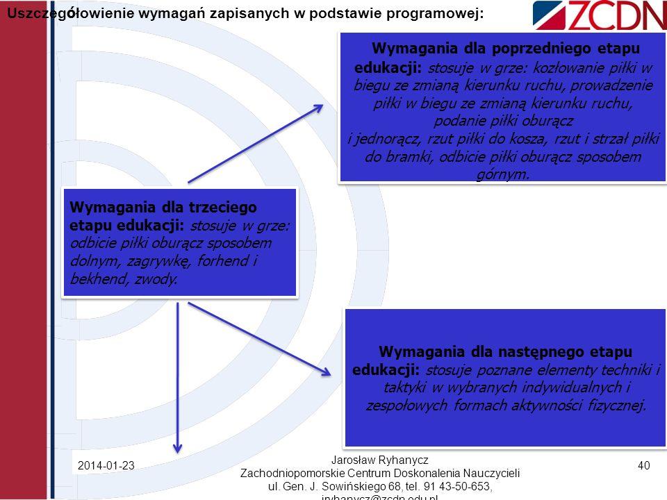 Uszczegółowienie wymagań zapisanych w podstawie programowej: