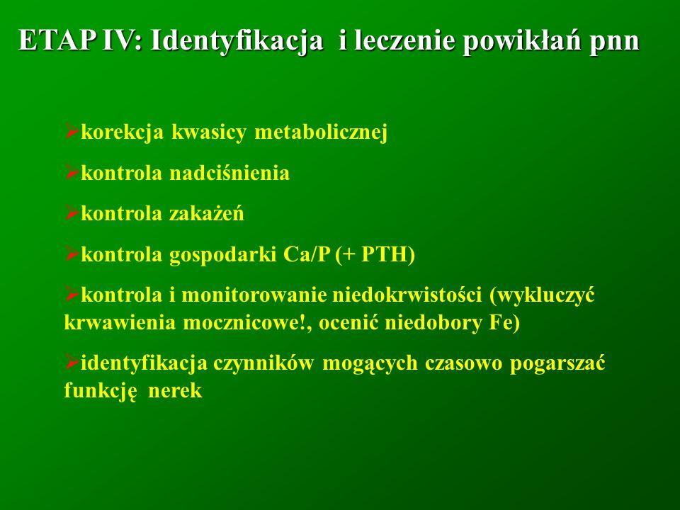 ETAP IV: Identyfikacja i leczenie powikłań pnn