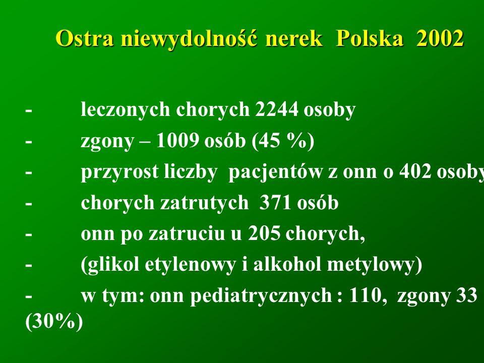 Ostra niewydolność nerek Polska 2002