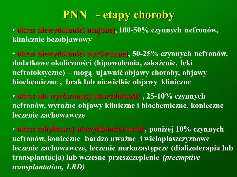 PNN - etapy choroby okres niewydolności utajonej, 100-50% czynnych nefronów, klinicznie bezobjawowy.