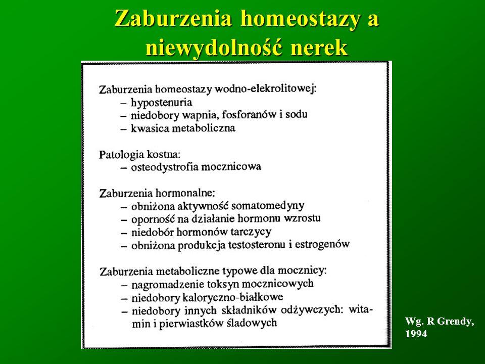 Zaburzenia homeostazy a niewydolność nerek