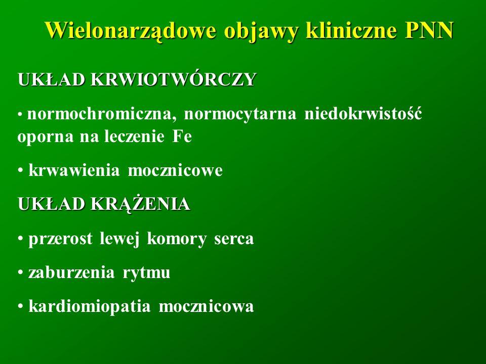 Wielonarządowe objawy kliniczne PNN