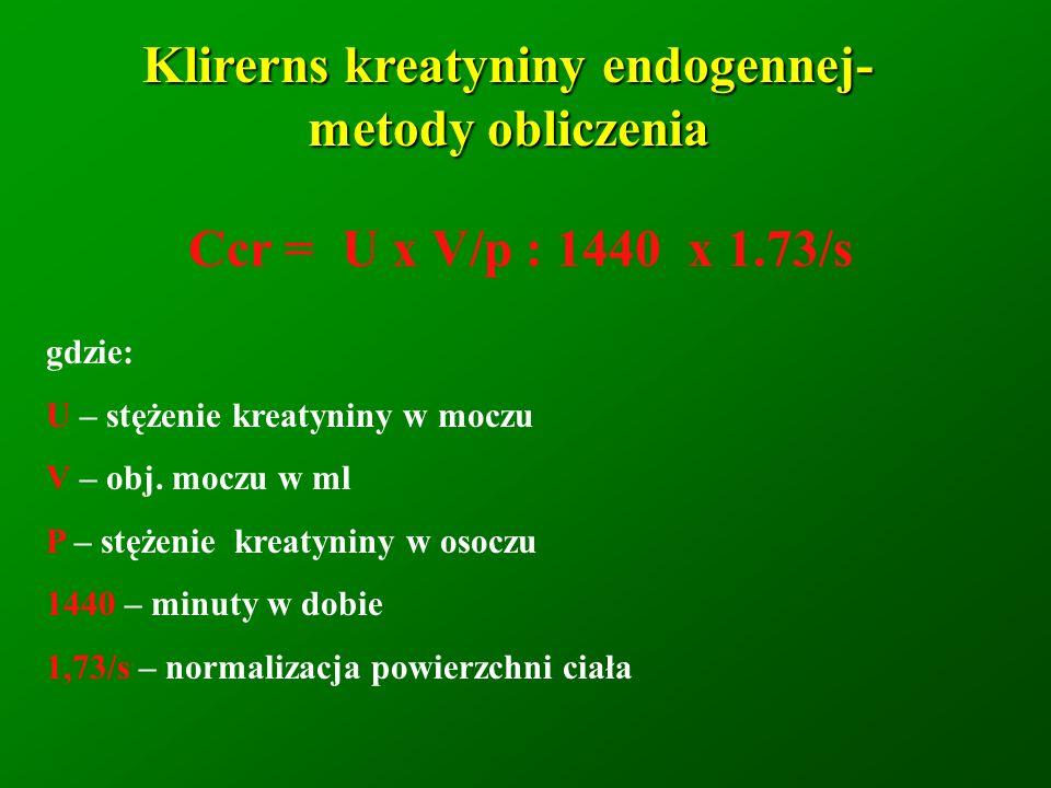 Klirerns kreatyniny endogennej- metody obliczenia