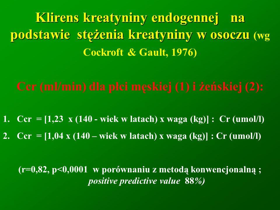Ccr (ml/min) dla płci męskiej (1) i żeńskiej (2):