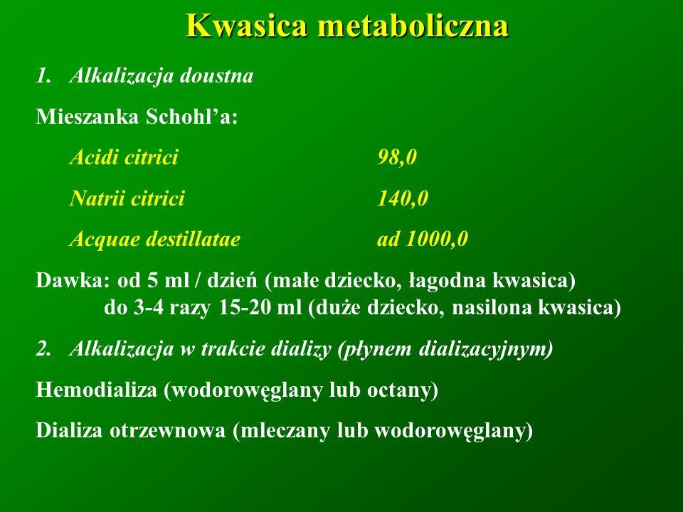 Kwasica metaboliczna Alkalizacja doustna Mieszanka Schohl'a: