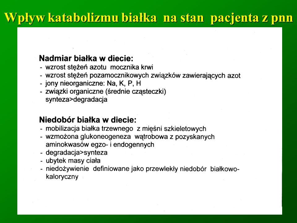 Wpływ katabolizmu białka na stan pacjenta z pnn