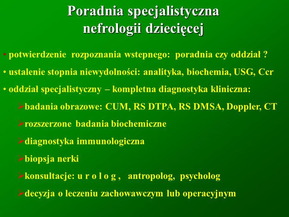 Poradnia specjalistyczna nefrologii dziecięcej