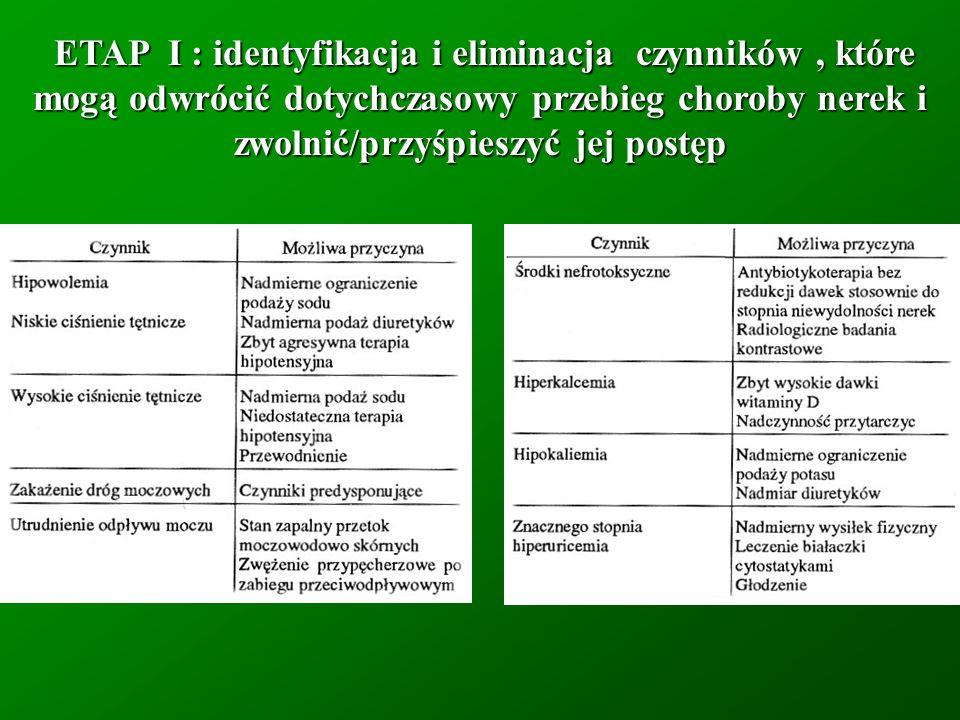 ETAP I : identyfikacja i eliminacja czynników , które mogą odwrócić dotychczasowy przebieg choroby nerek i zwolnić/przyśpieszyć jej postęp