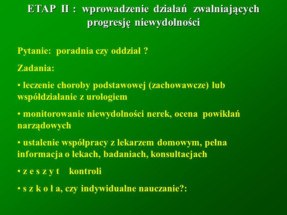 ETAP II : wprowadzenie działań zwalniających progresję niewydolności