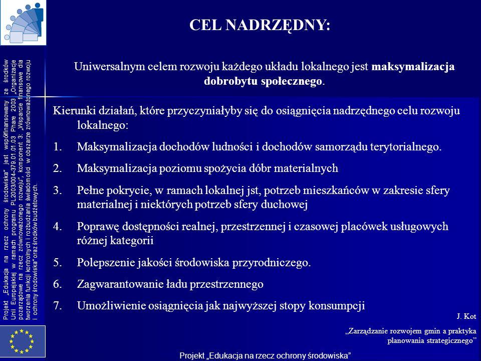 CEL NADRZĘDNY: Uniwersalnym celem rozwoju każdego układu lokalnego jest maksymalizacja dobrobytu społecznego.