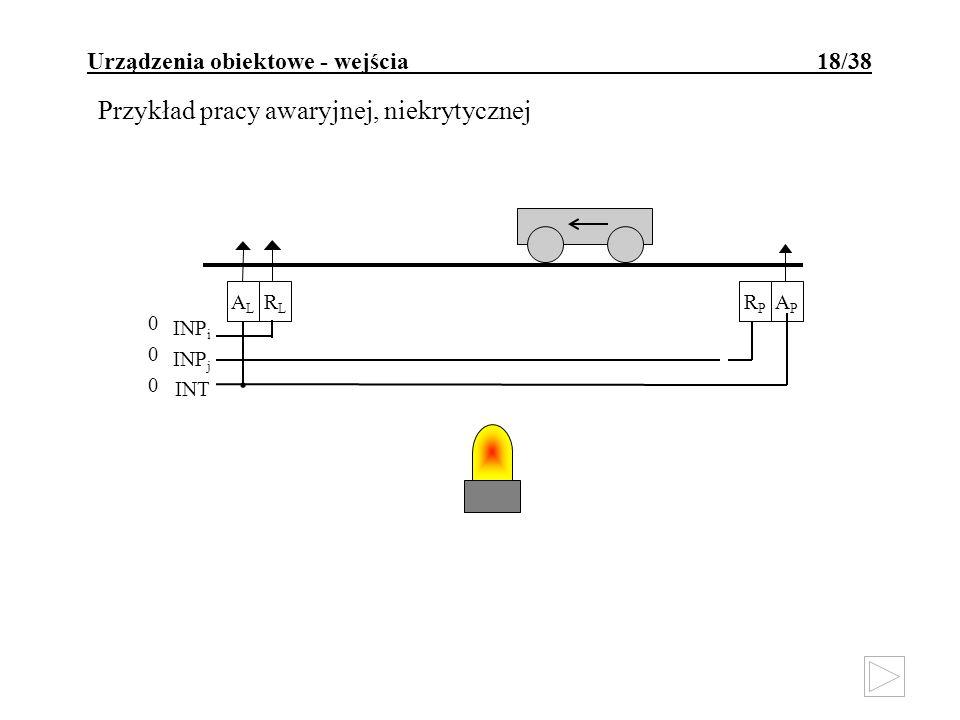 Urządzenia obiektowe - wejścia 18/38