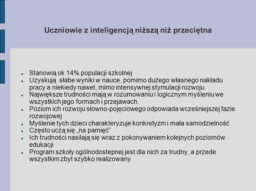 Uczniowie z inteligencją niższą niż przeciętna